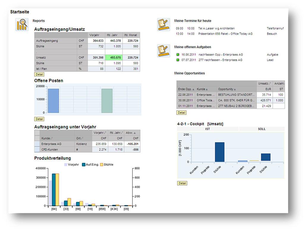 giroflex Screen Startseite CRM