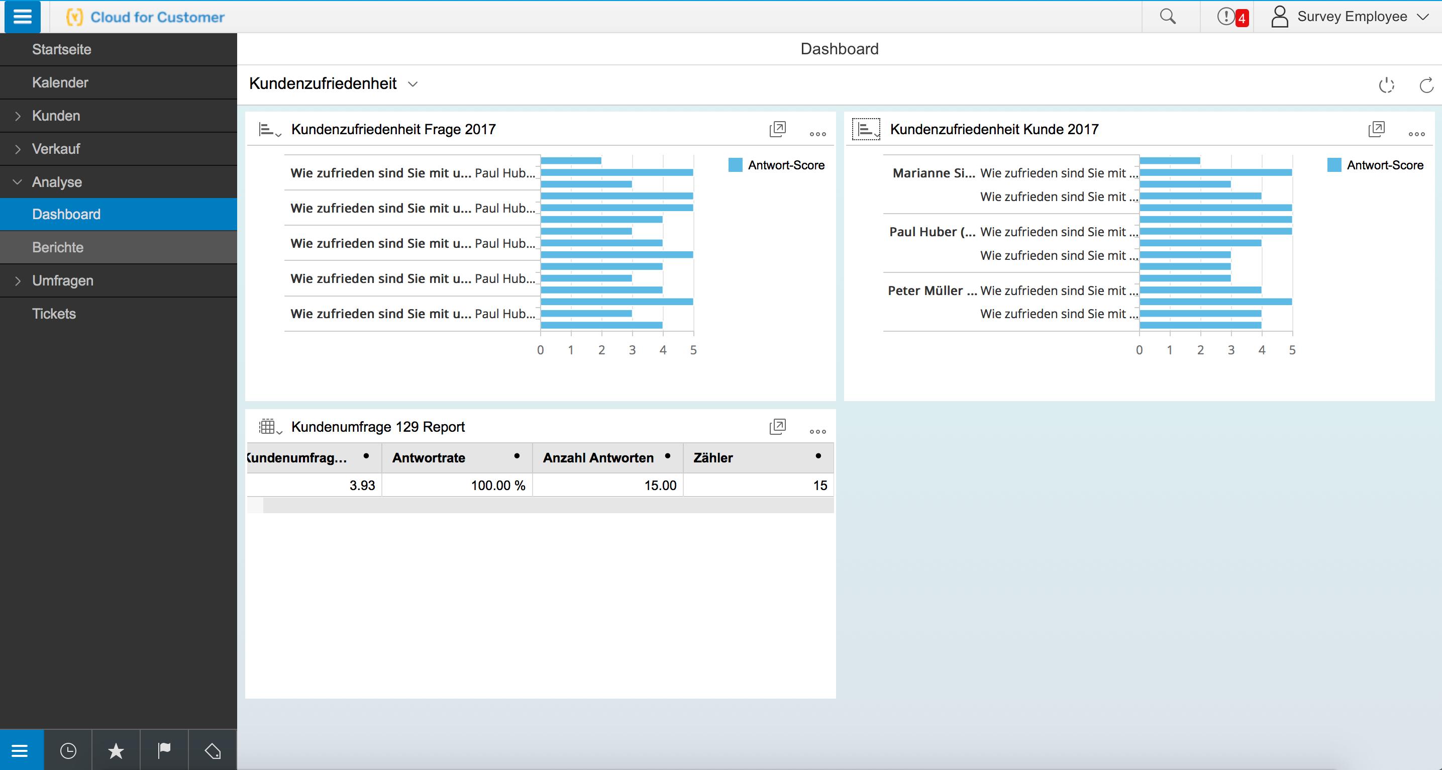 Dashbord zur Kundenzufriedenheitsumfrage in SAP Hybris C4C
