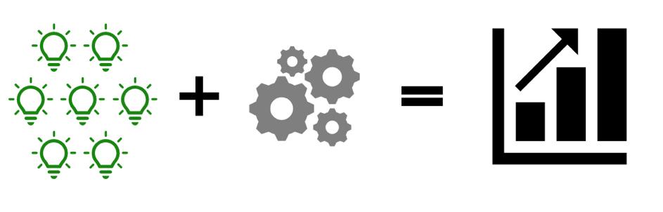 Effizienzoptimierung durch den SAP Sales Cloud Ausbau