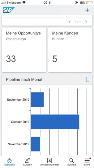 """Opportunity Management der App """"Cloud for Customer Extended Edition"""""""