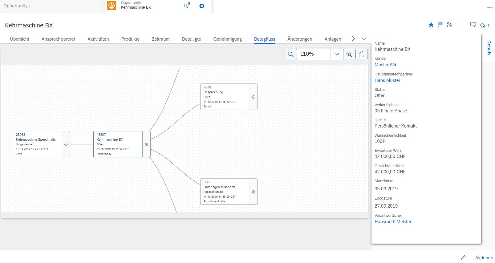 Belegfluss-Funktion durch das SAP Sales Cloud Opportunity Management
